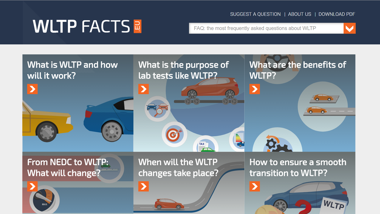 WLTPfacts.eu - Worldwide Harmonised Light Vehicle Test Procedure